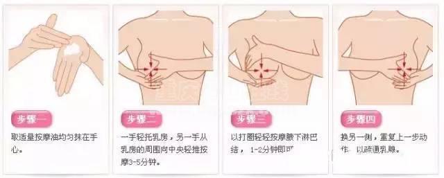 泰斗中医:乳腺增生导致乳房疼痛怎么办?试试从这几方面入手